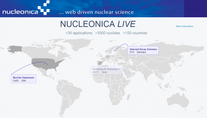 NucleonicaLive2