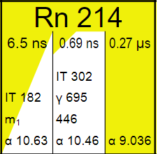 Rn214