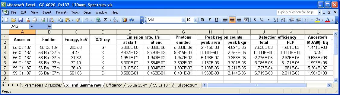 Формулы Excel разбивка текста в ячейке на две части  SEO