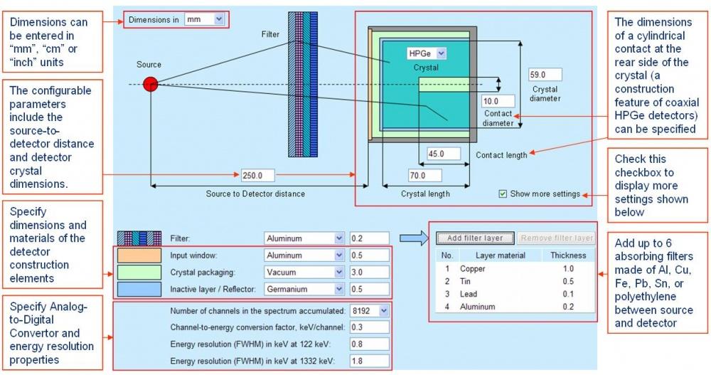 Help:Gamma Spectrum Generator++ - NucleonicaWiki